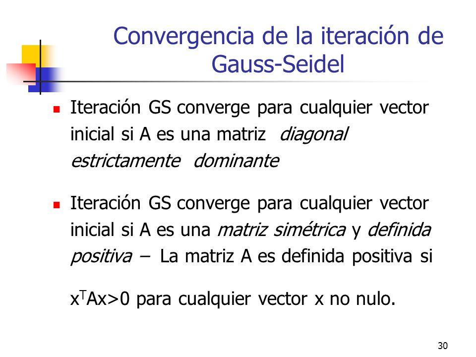 Convergencia de la iteración de Gauss-Seidel