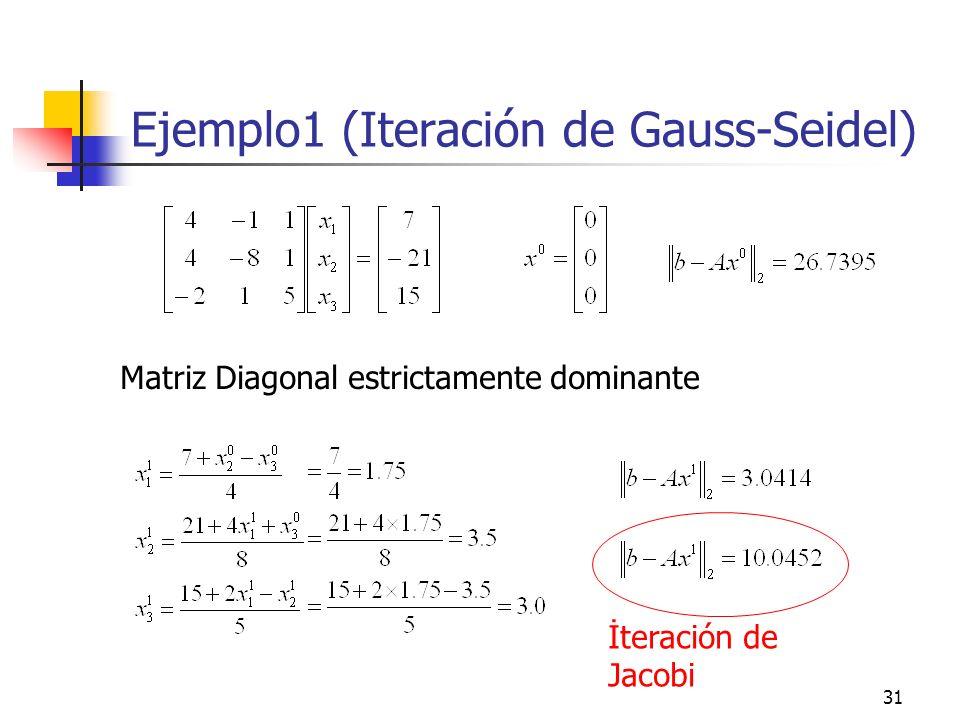 Ejemplo1 (Iteración de Gauss-Seidel)