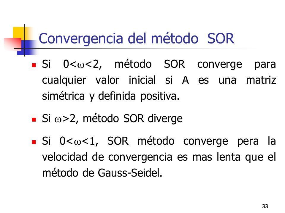 Convergencia del método SOR