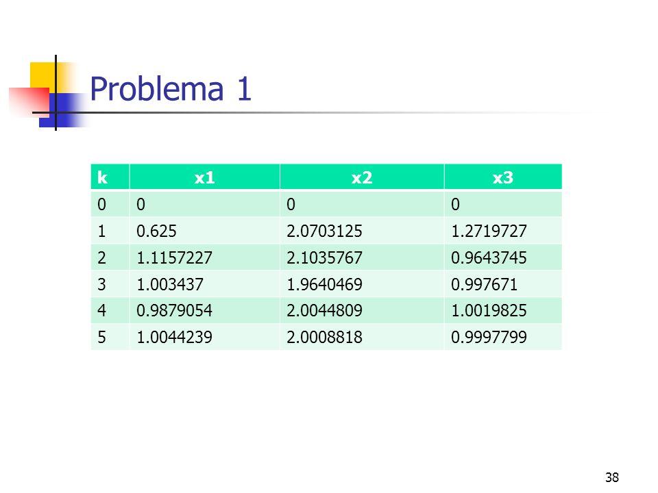 Problema 1 k. x1. x2. x3. 1. 0.625. 2.0703125. 1.2719727. 2. 1.1157227. 2.1035767. 0.9643745.