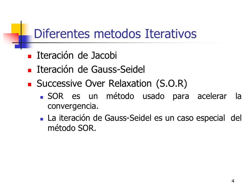Diferentes metodos Iterativos