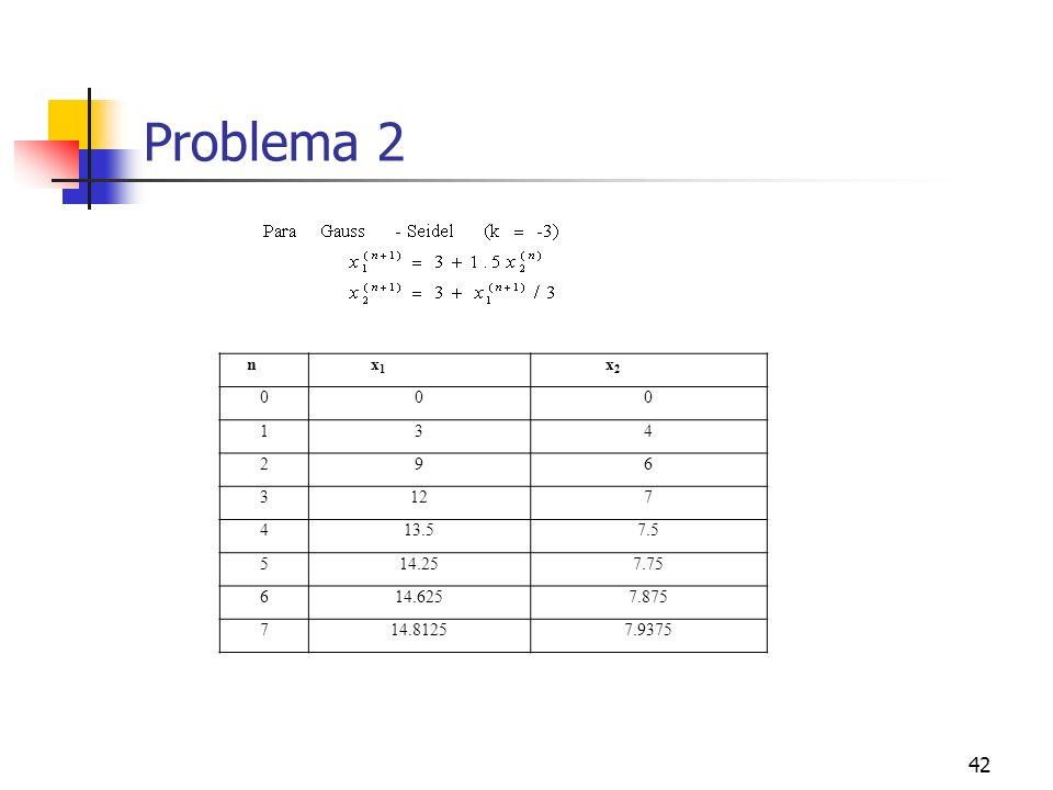 Problema 2 n x1 x2 1 3 4 2 9 6 12 7 13.5 7.5 5 14.25 7.75 14.625 7.875 14.8125 7.9375