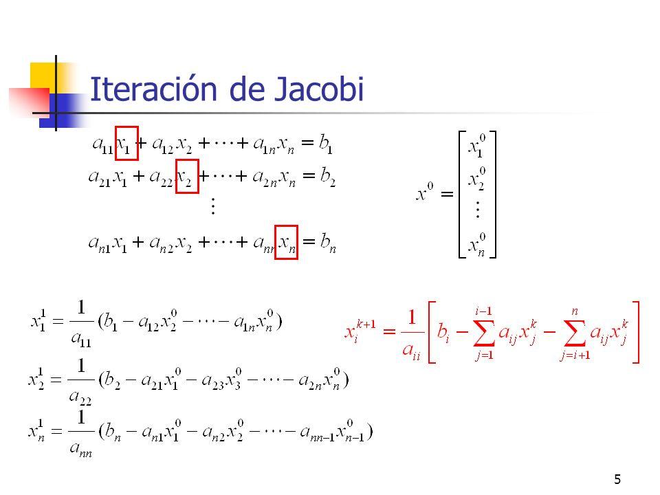 Iteración de Jacobi