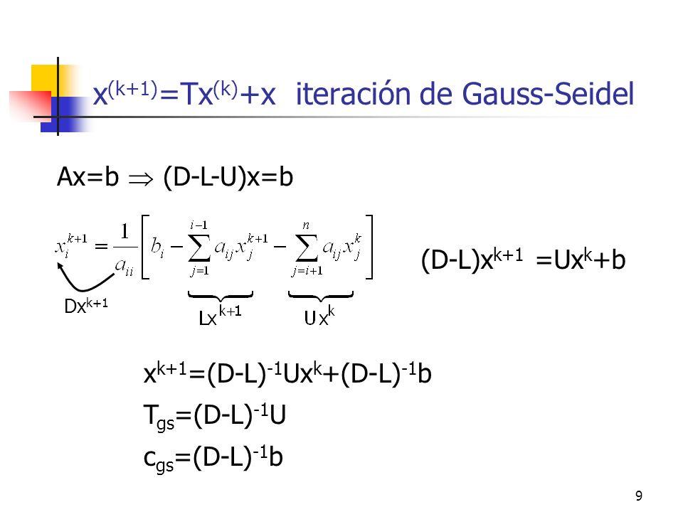 x(k+1)=Tx(k)+x iteración de Gauss-Seidel
