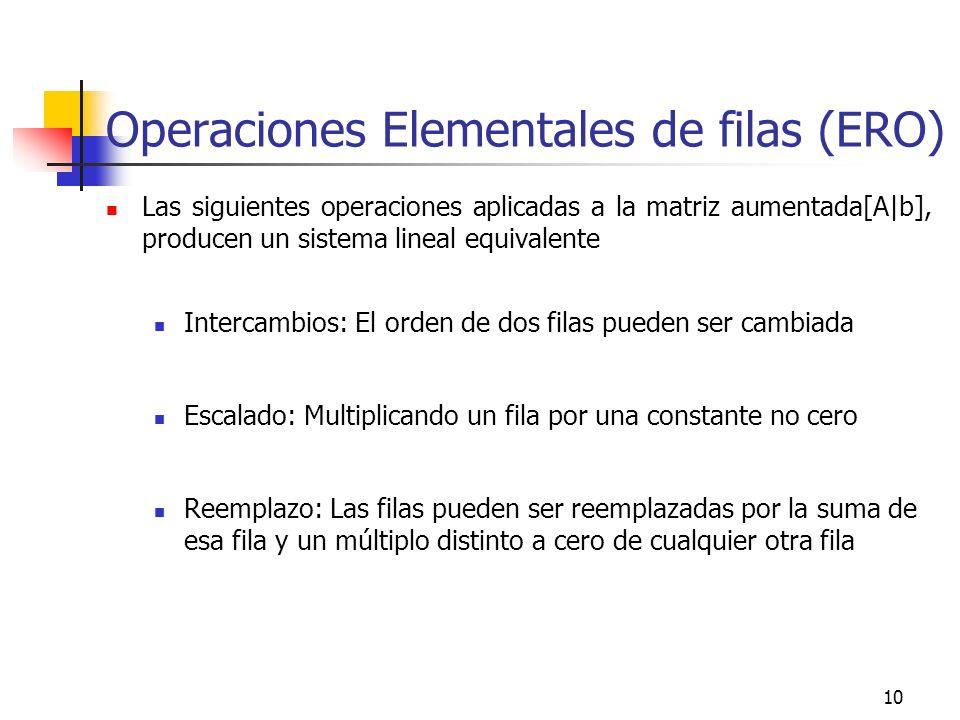 Operaciones Elementales de filas (ERO)