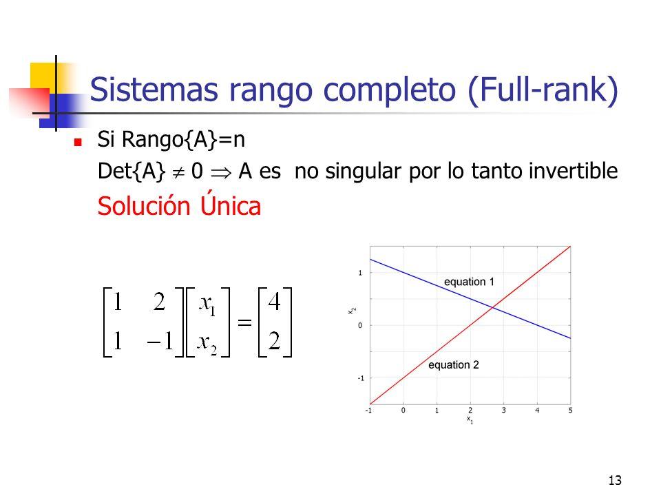 Sistemas rango completo (Full-rank)