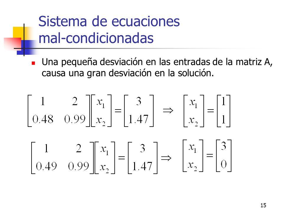 Sistema de ecuaciones mal-condicionadas