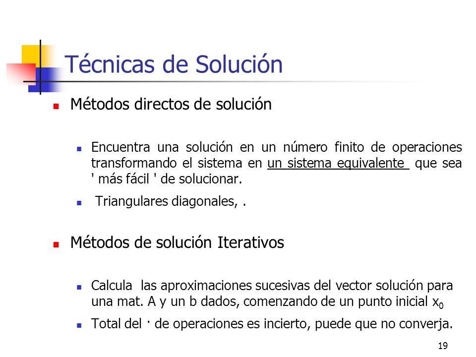 Técnicas de Solución Métodos directos de solución