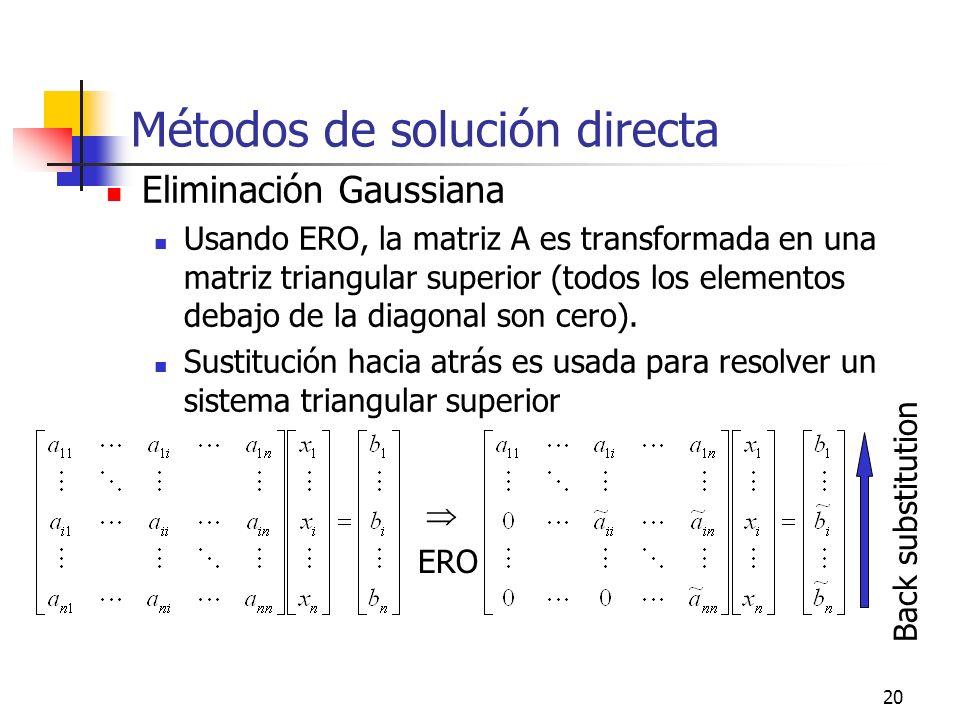 Métodos de solución directa