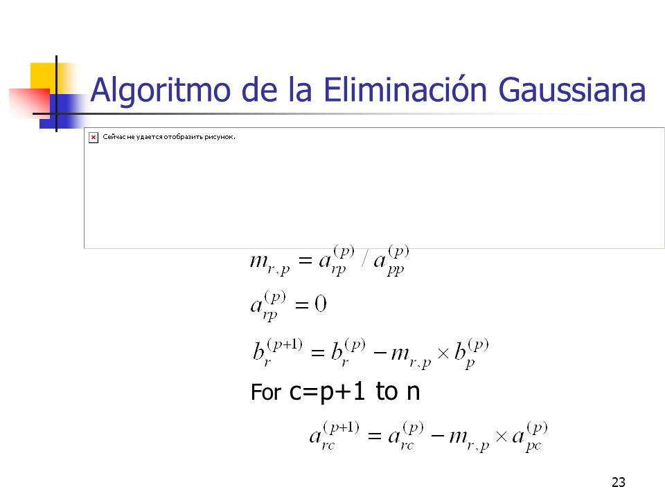 Algoritmo de la Eliminación Gaussiana