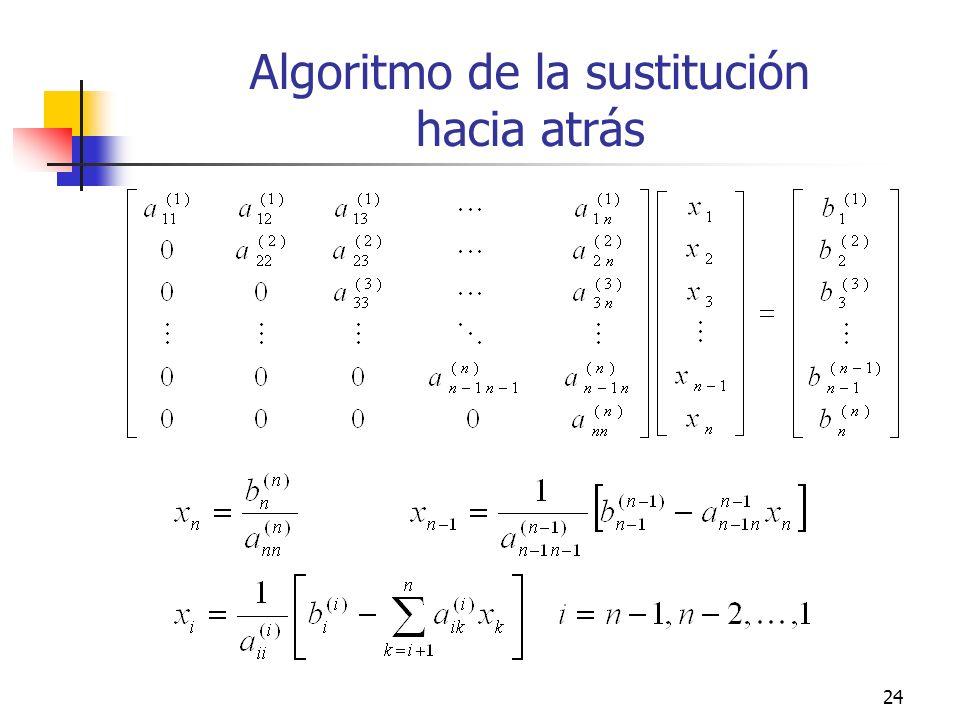 Algoritmo de la sustitución hacia atrás