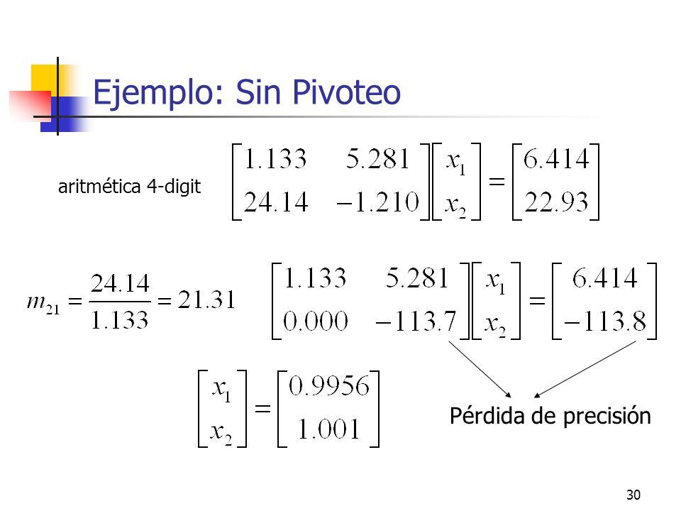 Ejemplo: Sin Pivoteo aritmética 4-digit Pérdida de precisión