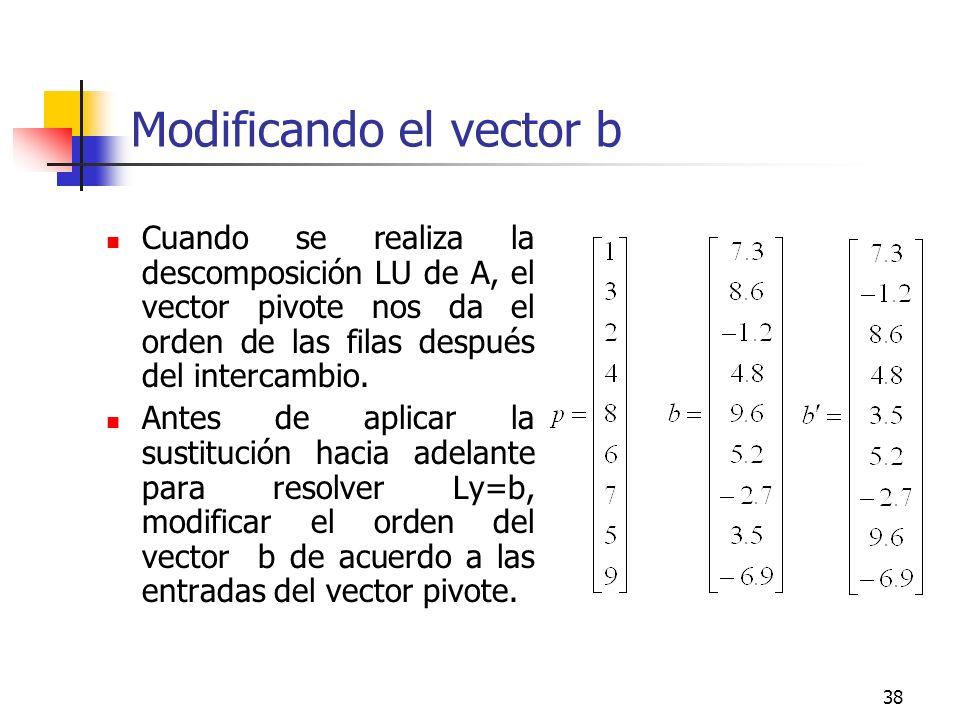 Modificando el vector b