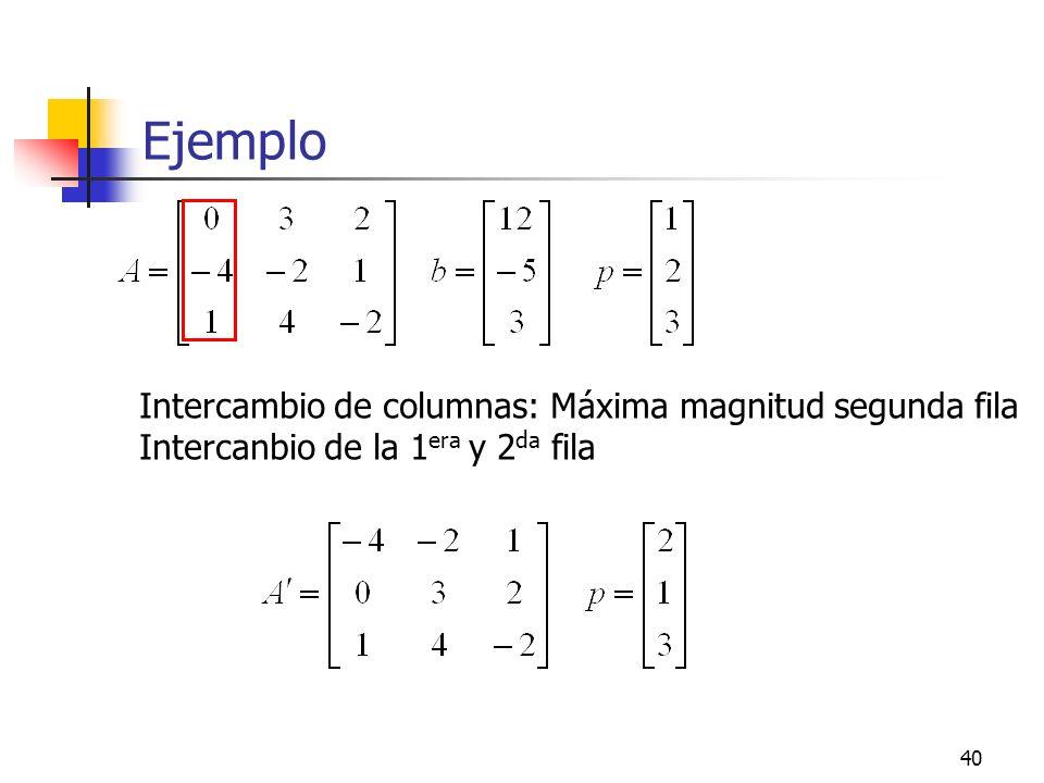 Ejemplo Intercambio de columnas: Máxima magnitud segunda fila