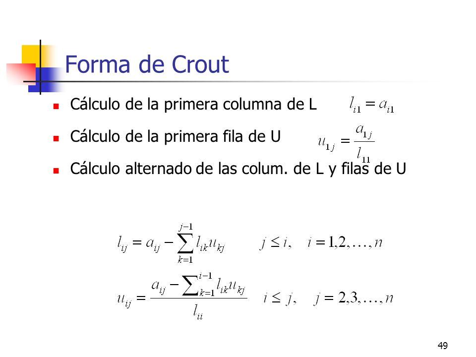 Forma de Crout Cálculo de la primera columna de L