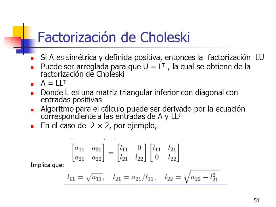 Factorización de Choleski