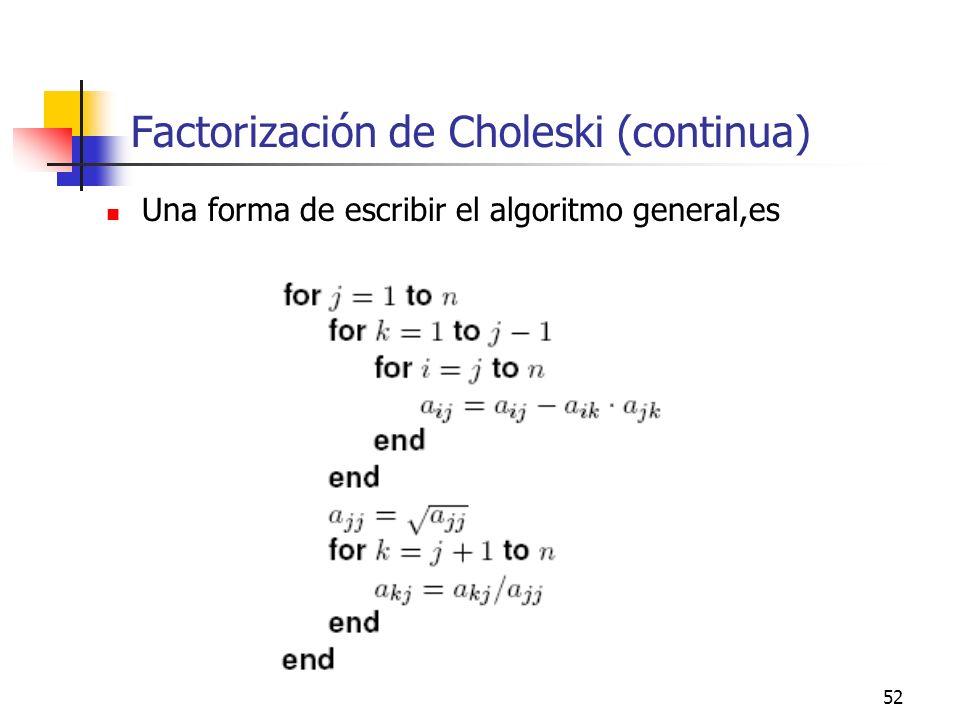 Factorización de Choleski (continua)