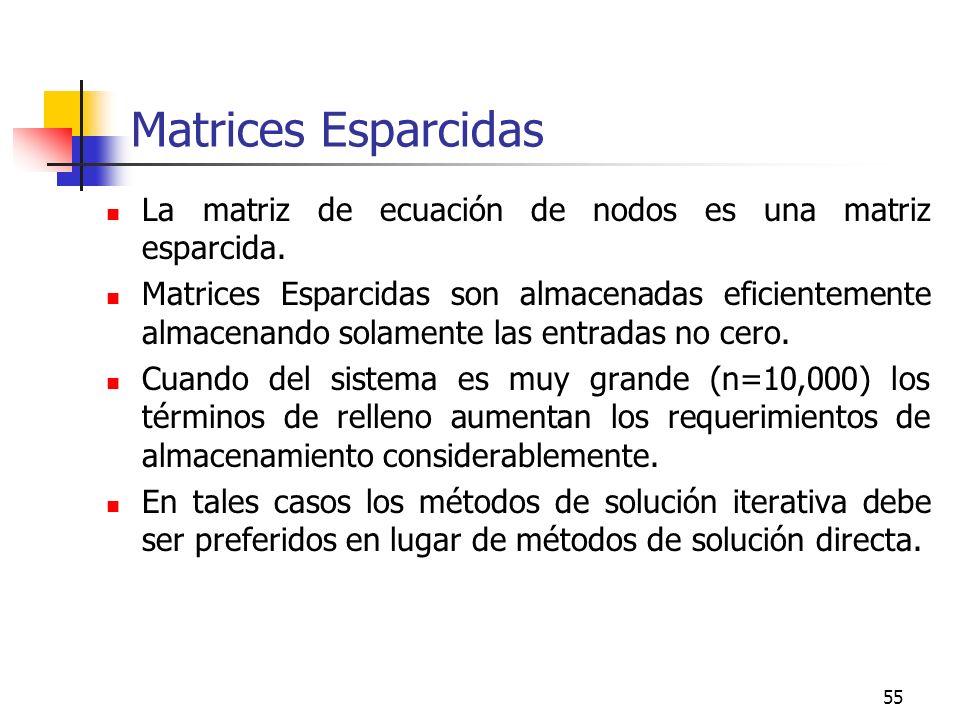 Matrices Esparcidas La matriz de ecuación de nodos es una matriz esparcida.