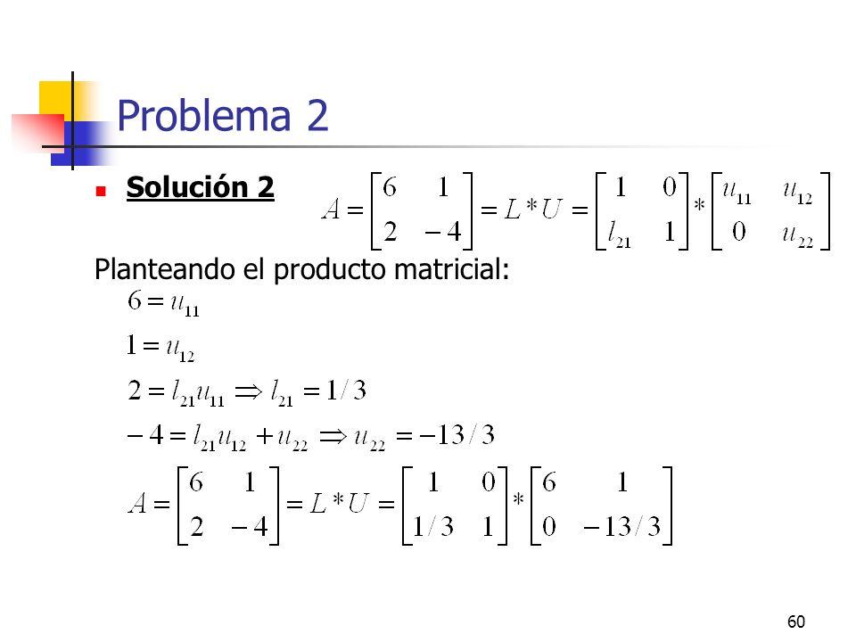 Problema 2 Solución 2 Planteando el producto matricial: