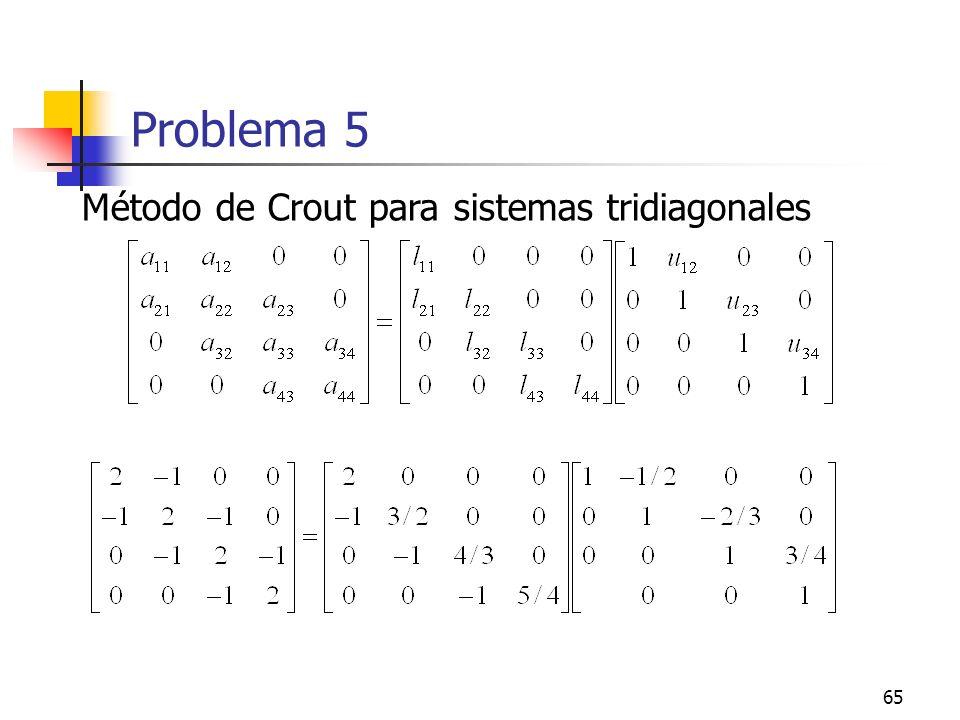 Problema 5 Método de Crout para sistemas tridiagonales