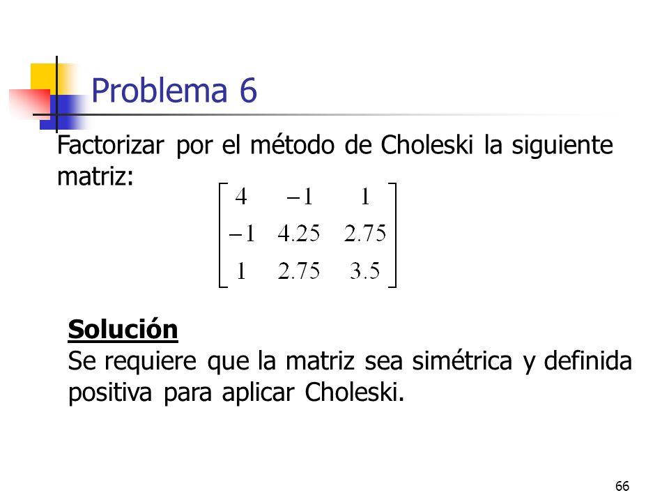 Problema 6 Factorizar por el método de Choleski la siguiente matriz: