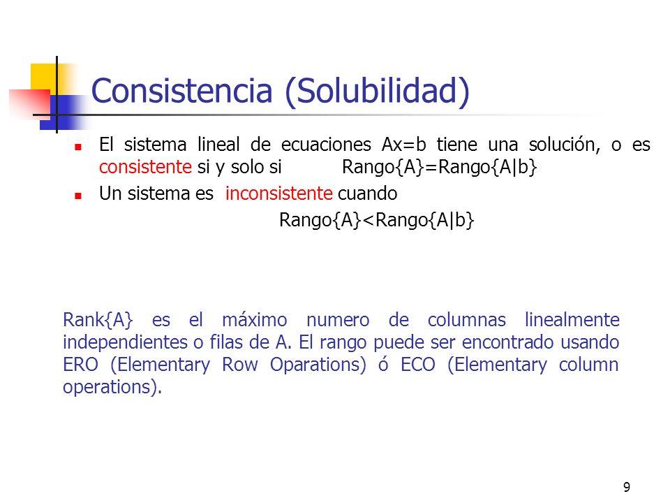 Consistencia (Solubilidad)