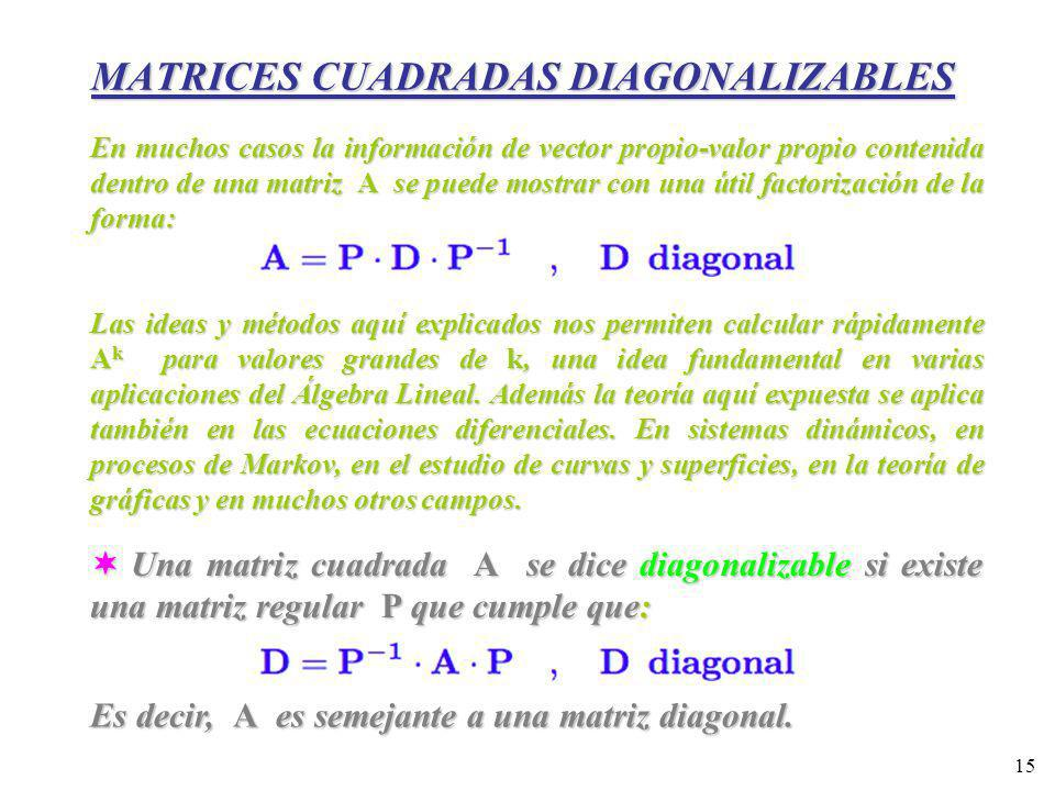 MATRICES CUADRADAS DIAGONALIZABLES