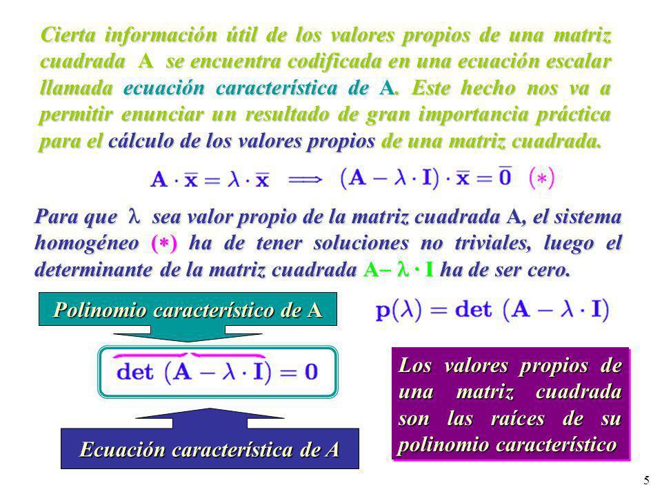 Polinomio característico de A Ecuación característica de A