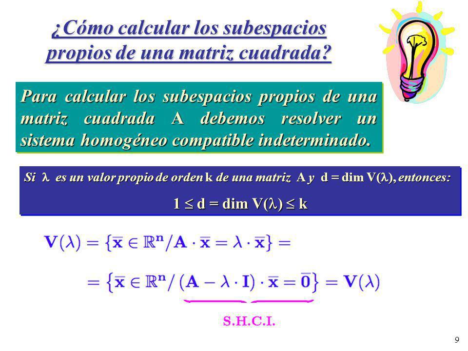 ¿Cómo calcular los subespacios propios de una matriz cuadrada