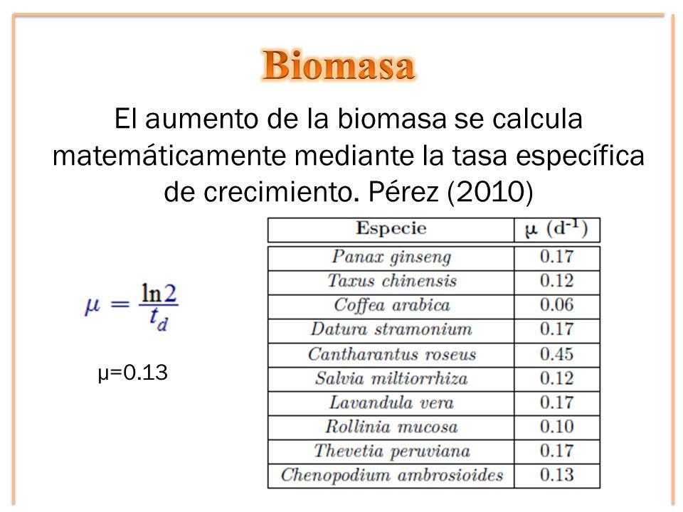 Biomasa El aumento de la biomasa se calcula matemáticamente mediante la tasa específica de crecimiento. Pérez (2010)
