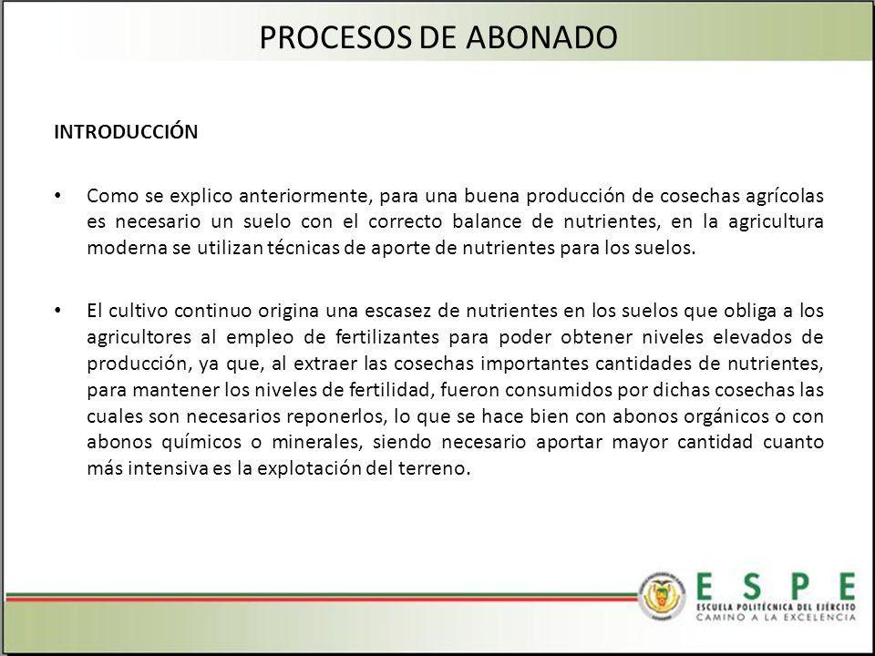 PROCESOS DE ABONADO INTRODUCCIÓN