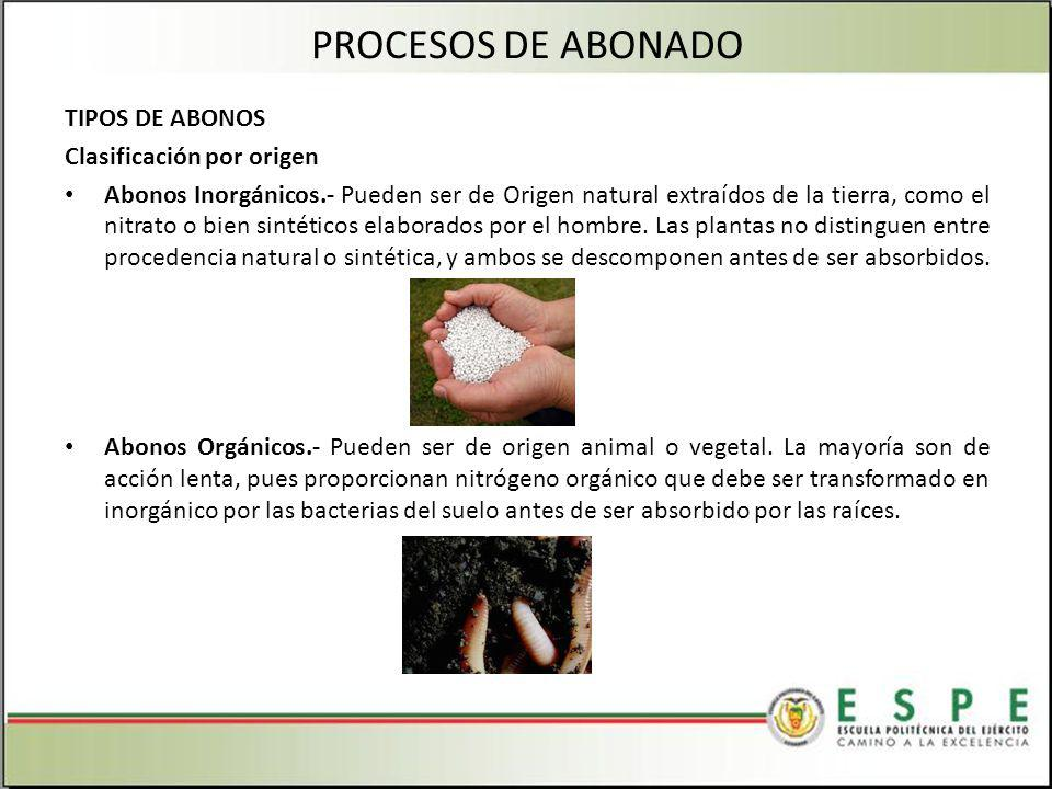PROCESOS DE ABONADO TIPOS DE ABONOS Clasificación por origen
