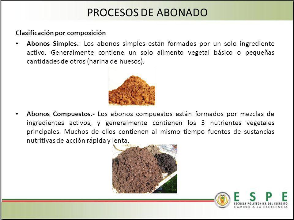 PROCESOS DE ABONADO Clasificación por composición