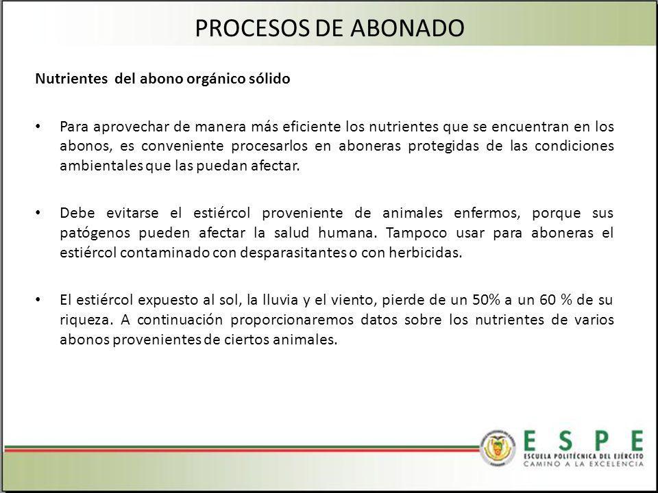 PROCESOS DE ABONADO Nutrientes del abono orgánico sólido