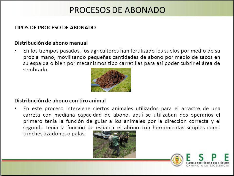 PROCESOS DE ABONADO TIPOS DE PROCESO DE ABONADO