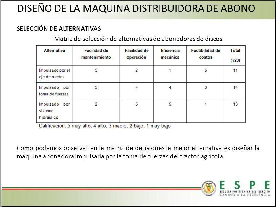 DISEÑO DE LA MAQUINA DISTRIBUIDORA DE ABONO