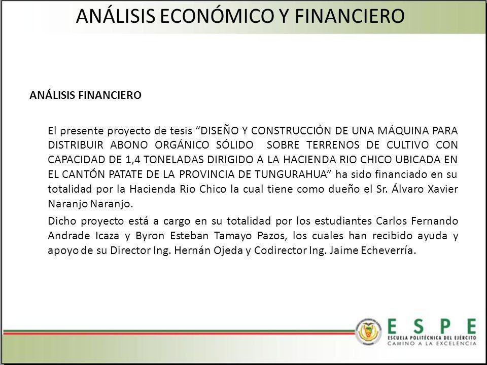 ANÁLISIS ECONÓMICO Y FINANCIERO