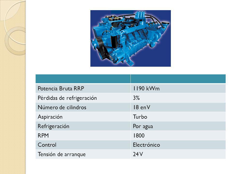 Potencia Bruta RRP 1190 kWm. Pérdidas de refrigeración. 3% Número de cilindros. 18 en V. Aspiración.