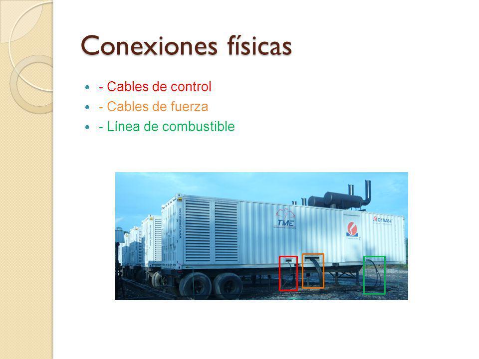 Conexiones físicas - Cables de control - Cables de fuerza
