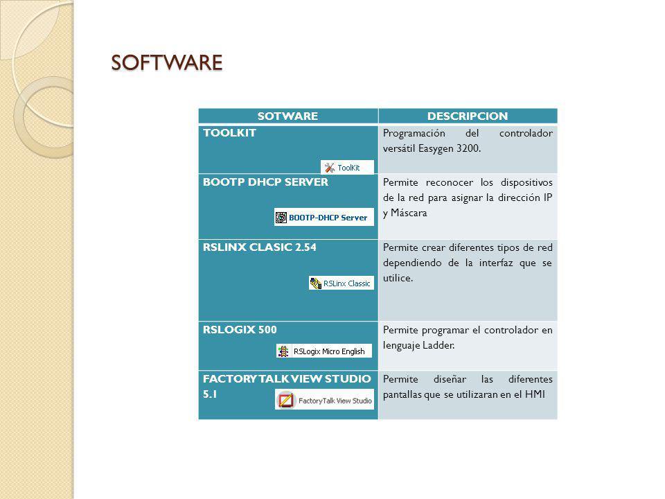 SOFTWARE SOTWARE DESCRIPCION TOOLKIT