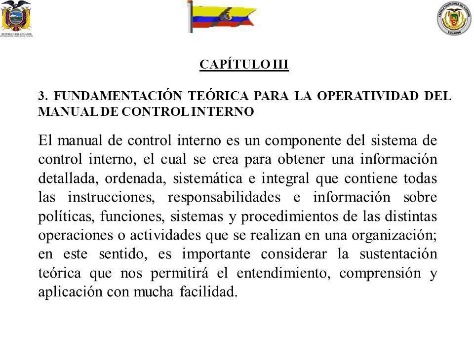 CAPÍTULO III 3. FUNDAMENTACIÓN TEÓRICA PARA LA OPERATIVIDAD DEL MANUAL DE CONTROL INTERNO.