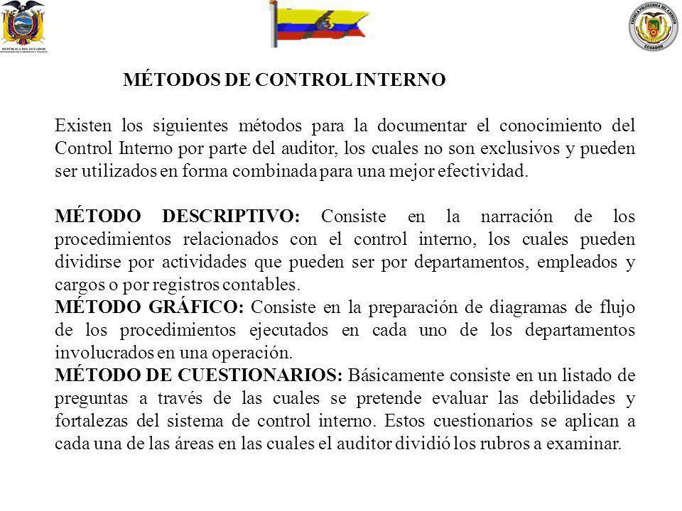 MÉTODOS DE CONTROL INTERNO