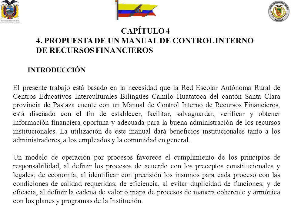 4. PROPUESTA DE UN MANUAL DE CONTROL INTERNO DE RECURSOS FINANCIEROS