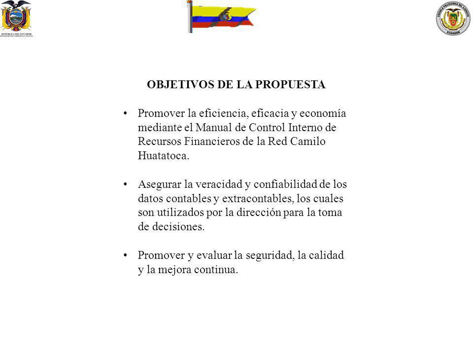 OBJETIVOS DE LA PROPUESTA