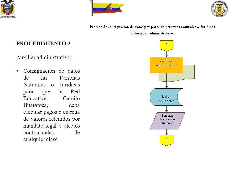 PROCEDIMIENTO 2 Auxiliar administrativo: