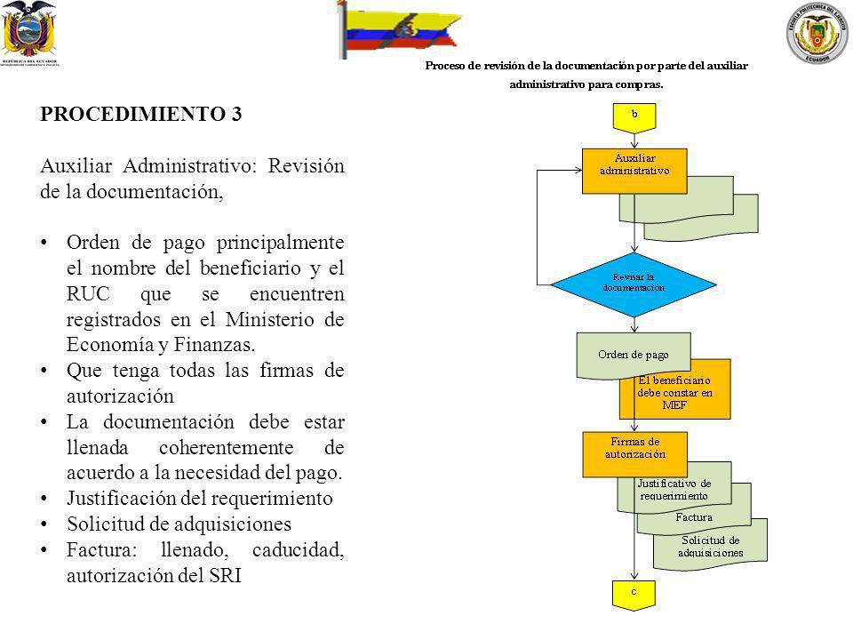 PROCEDIMIENTO 3 Auxiliar Administrativo: Revisión de la documentación,