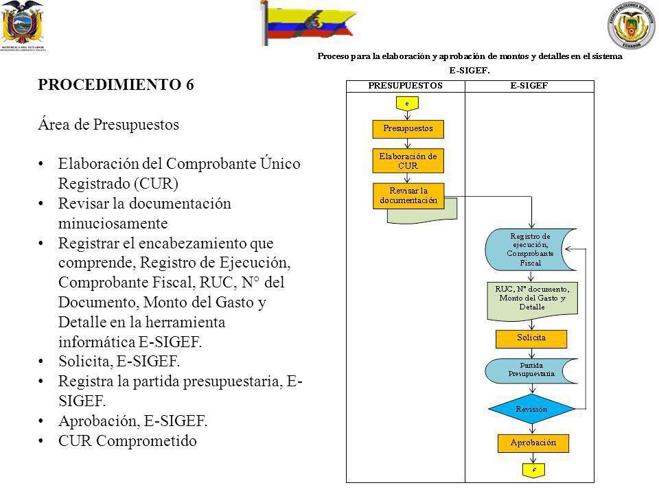 PROCEDIMIENTO 6 Área de Presupuestos. Elaboración del Comprobante Único Registrado (CUR) Revisar la documentación minuciosamente.