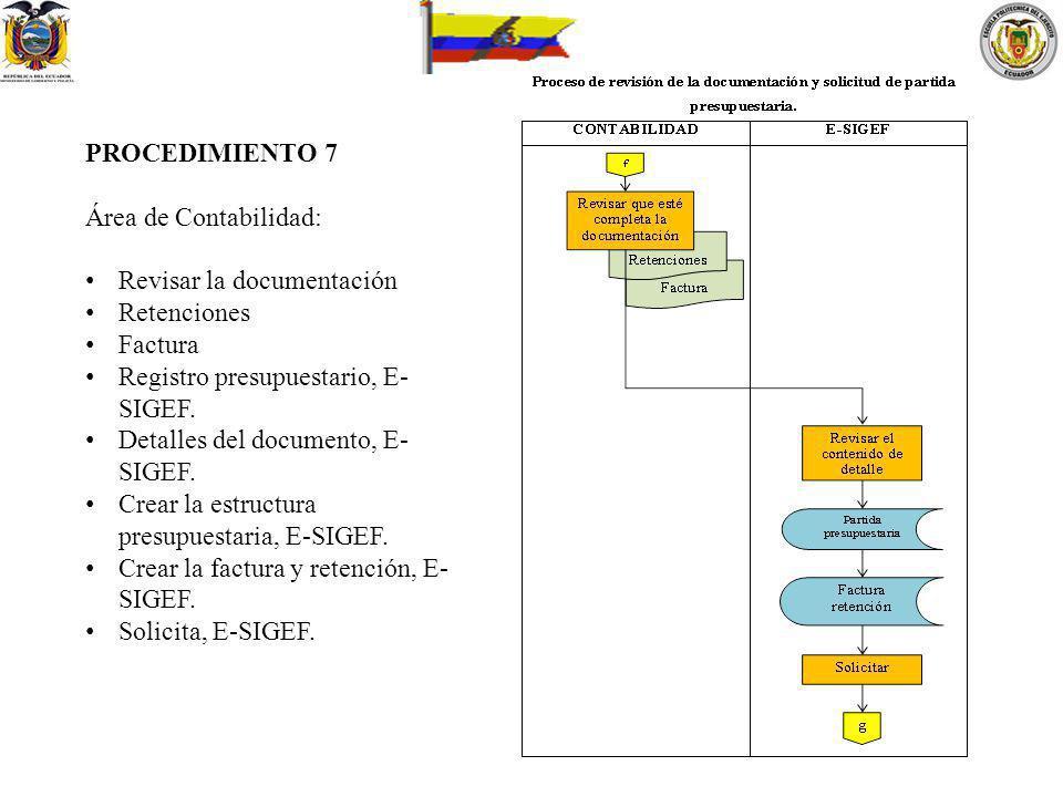 PROCEDIMIENTO 7 Área de Contabilidad: Revisar la documentación. Retenciones. Factura. Registro presupuestario, E-SIGEF.