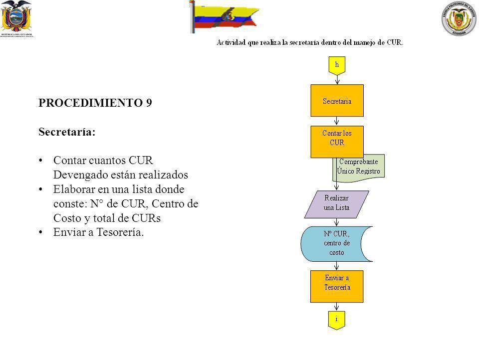 PROCEDIMIENTO 9 Secretaría: Contar cuantos CUR Devengado están realizados.
