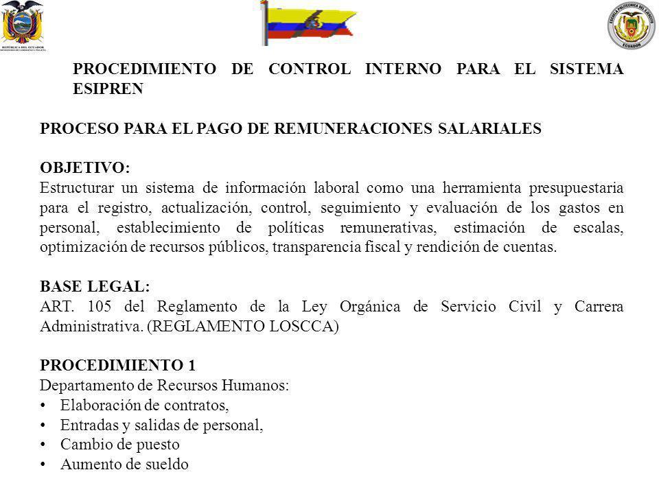 PROCEDIMIENTO DE CONTROL INTERNO PARA EL SISTEMA ESIPREN